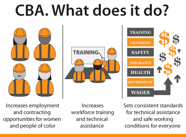 Wha Does It Do 04 Cba Community Benefits Agreement