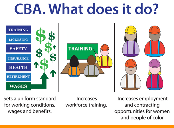 Wha Does It Do Cba Community Benefits Agreement